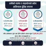 सरकारका सय दिन : खोपको उपलब्धता र स्वास्थ्य व्यवस्थापनमा